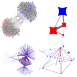 Two node-link network visualizations and associated motif simplification versions